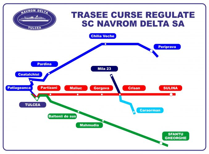 Navrom Ferry Routes